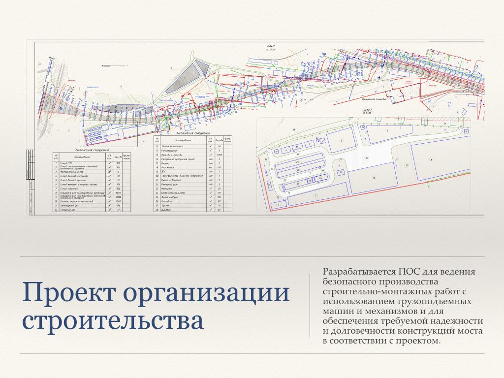 Презентация ООО ТРАНССТРОЙПРОЕКТ для Мосты метро тоннели_Page_12